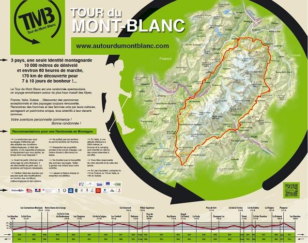 Tour du Mont Blanc, le parcours et le dénivelé